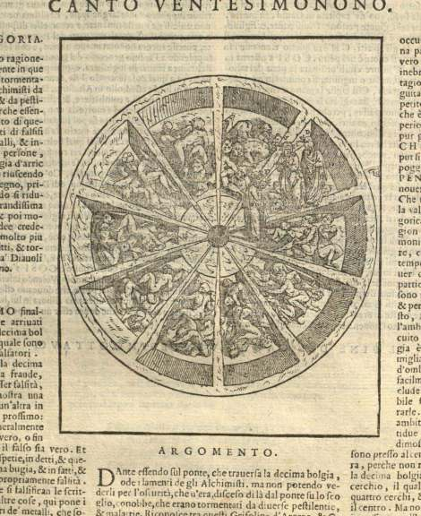 The beginning of the 29th Canto of the Inferno, from the Sesso brothers' 1596 Venetian printing of The Divine Comedy (St Andrews copy found at TypIV.B96SD).