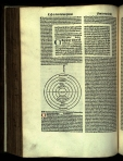 A woodcut diagram of parts of eye on leaf U5v of v. 2 of the 1498 Lyon printing of Avicenna's Canon Medicinae (TypFL.A98TH v. 2).