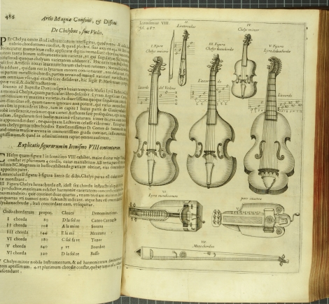 Descriptions and illustrations of various cellos and other stringed instruments from Kircher's Musurgia Universalis (St Andrews copy r17f ML3805.K5M8)