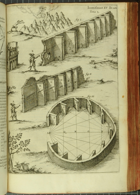 A plate showing Kircher's various experiments on acoustic spaces and echo theory, from Musurgia Universalis (St Andrews copy r17f ML3805.K5M8)