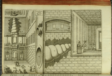A plan for a piazza-listening device: the clamor from the piazza below are taken by the horn up through the mouth of the statue in the room above. From Kircher's Musurgia Universalis (St Andrews copy r17f ML3805.K5M8)