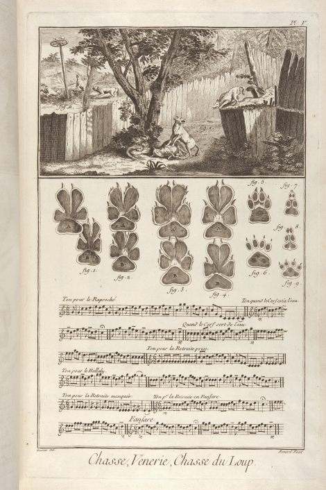 "Plate with the musical score for ""Chasse du Loup"" from Diderot & d'Alembert's Encyclopédie (St Andrews copy at =sf AE25.D5)"