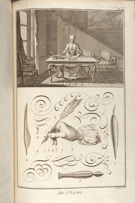 "Plate depicting ""Art d'Ecrire"" (handwriting) from Diderot & d'Alembert's Encyclopédie (St Andrews copy at =sf AE25.D5)"