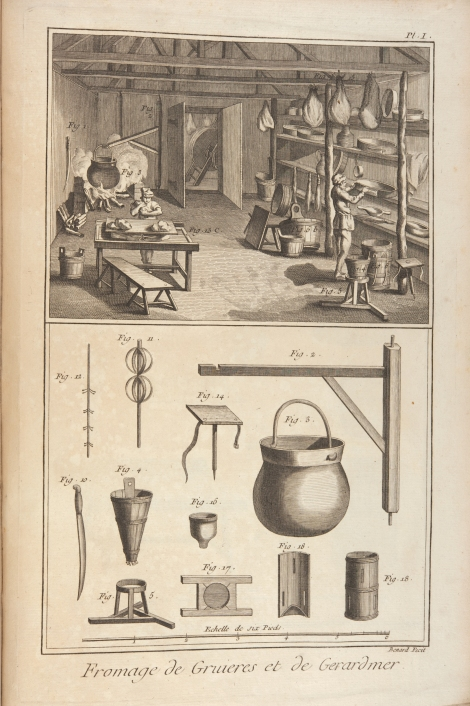 "Plate depicting ""Fromage de Gruieres et de Gerardmer"" (cheese making) from Diderot & d'Alembert's Encyclopédie (St Andrews copy at =sf AE25.D5)"