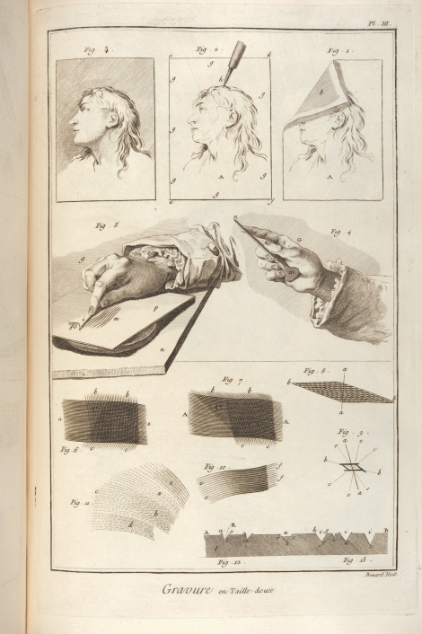 "Plate depicting ""Gravure"" (engraving) from Diderot & d'Alembert's Encyclopédie (St Andrews copy at =sf AE25.D5)"