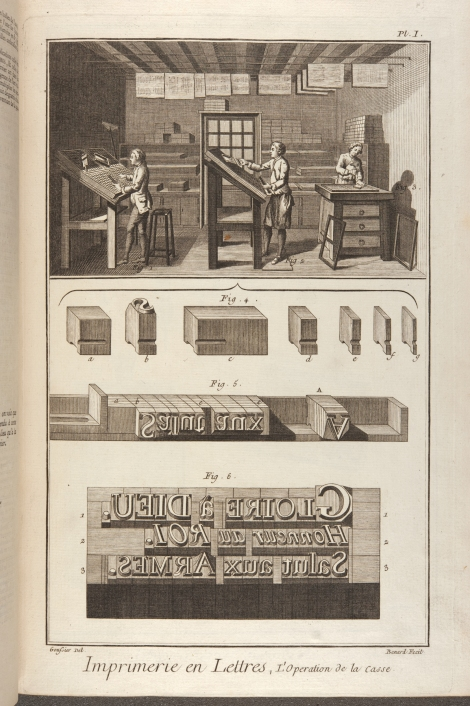 "Plate depicting ""Imprimerie en lettres"" (compositors from a printing house) from Diderot & d'Alembert's Encyclopédie (St Andrews copy at =sf AE25.D5)"