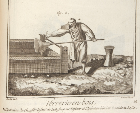 "Plate depicting ""Verrerie en bois"" (glass making) from Diderot & d'Alembert's Encyclopédie (St Andrews copy at =sf AE25.D5)"