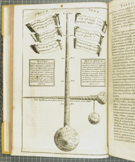 A visualisation of Kircher's reasoning for why the Tower of Babel could never reach the moon. From his Turris Babel, 1679 (St Andrews copy at r17f BS1238.B2K5)