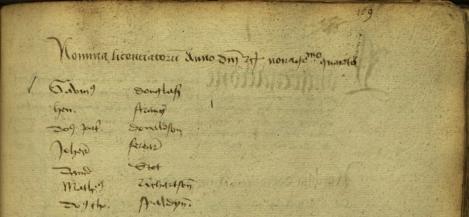 Gavin Douglas's name listed as a licentiate (for the Master's degree) in 1494 in the Acta Facultatis Artium Universitatis SanctiAndree  .