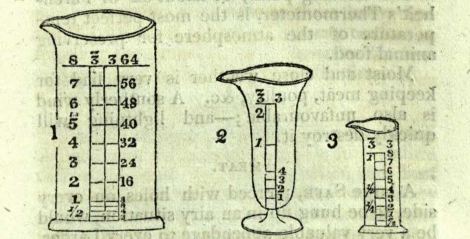 Depictions of glasses, for kitchen use, to measure liquids with accuracy. No. 1 is for measures from two drachms to eight ounces;  no. 2 from one drachm to two ounces; no. 3 from half a drachm to one ounce. The Complete Servant, p. 213 (St Andrews copy sTX331.A2).