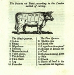 The joints of beef according to the London method of cutting. The Complete Servant, p. 76 (St Andrews copy sTX331.A2).