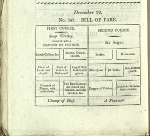 The Bill of Fare (menu) for December 12. Although this looks like many dishes today, in the Marquis of Buckingham's household this is one of the simpler menus. A Complete System of Cookery, sTX651.S5