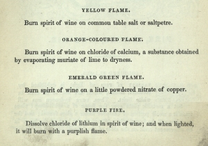 How to colour flames (sGV1471.P2).