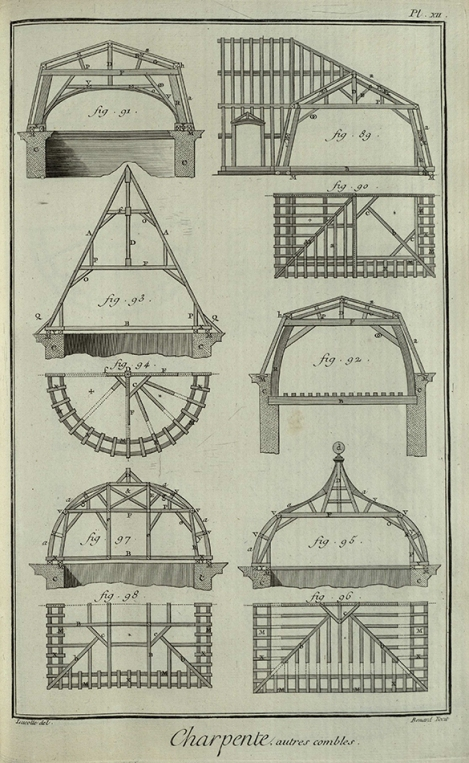Plate showing various designs for roof tops, just one of the many detailed illustrations which accompany the text of the Encyclopédie. Planches tome 2 ptie. 1, pl. XII (St Andrews copy sf AE25.D5)