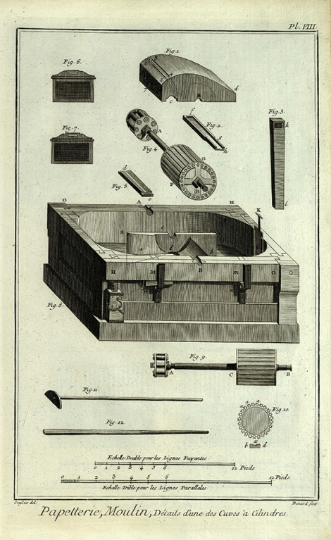 "Plate showing the ""Papetterie, Moulin, Détails d'une de Cuves à Cilindres"" (details of a tank with a roller), broken down in to its constituent parts. Encyclopédie,  Planches tome 5, pl. VIII (St Andrews copy sf AE25.D5)"