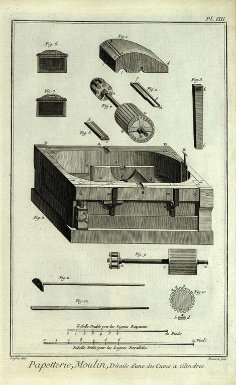 "Plate showing the ""Papetterie, Moulin, Détails d'une de Cuves à Cilindres"" (details of a tank with a roller), broken down in to its constituent parts. Encyclopédie,  Planches tome 5, pl. VIII (St Andrews copy sf AE25.D5)"