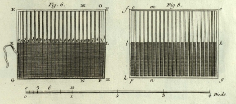 Detail from Plate IX, showing the process of making the moulds. The vertical poles around which the wire is woven create the thick, widely spaced lines (called chain lines) which are visible in hand-pressed paper when it is held up to the light. The wires themselves form the 'wire lines', which are thinner and more closely spaced, and run at right angles to the chain lines. Encyclopédie,  Planches tome 5, pl. IX (St Andrews copy sf AE25.D5)
