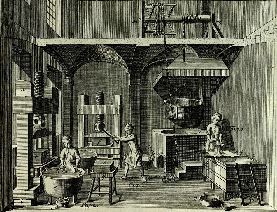 Paper being 'sized' in the factory, giving the paper an impermeable surface suitable for writing upon. From Diderot and d'Alembert's Encyclopédie,  Planches tome 5, pl. XI (St Andrews copy sf AE25.D5)