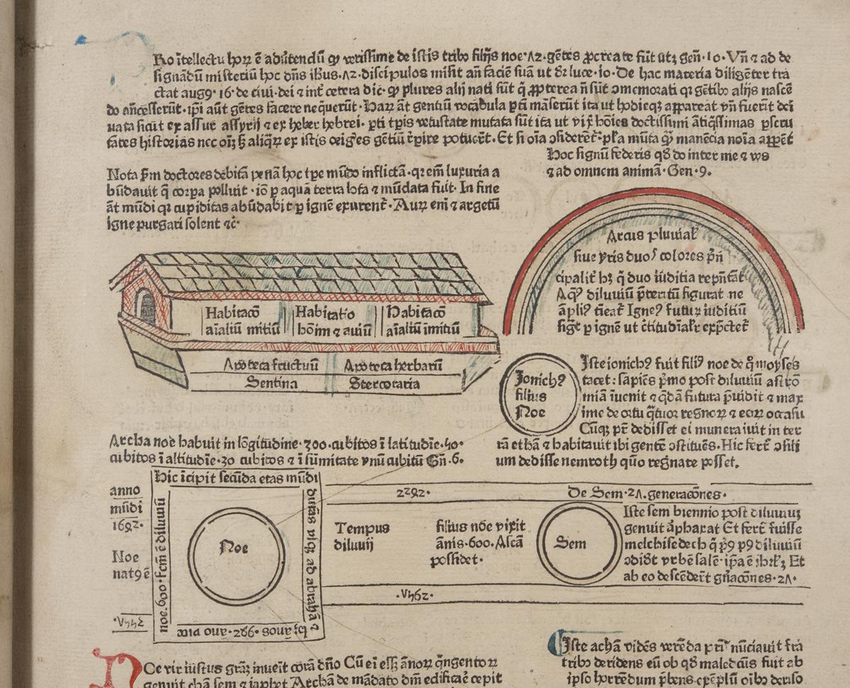 Detail of Noah's Ark from Werner Rolevinck's Fasciculus Temporum (1478)