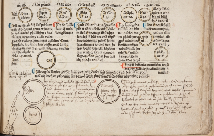 The bottom of leaf 9 recto of Werner Rolevinck's Fasciculus Temporum, showing the Scottish chronological additions unique to St Andrews' copy (TypGC.A79GR)