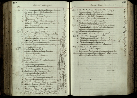 A student Library Receipt Book from 1869-1881. Borrowed books were listed under the reader's name, and then scored out when returned. As today some students read much more than others, for it can be seen that Wotherspoon borrowed many more books than Dunn in the 1872/73 session (UYLY207/20).