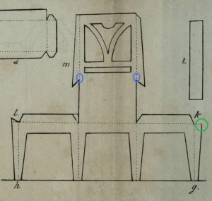 The template for the chair, Table 12. Points l and m can be seen to the left. There are, however, some errors in the template. The lines circled in blue need to be cut, not folded, and the green circle shows where a border needs to be left for attaching the leg to the seat. It's also likely that point m should be slightly lower.