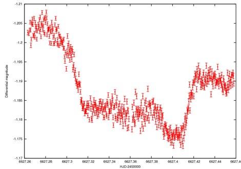 Graph lightcurve_1
