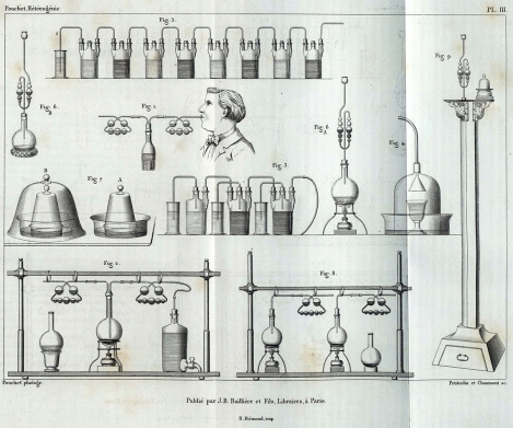 Experimental apparatus designed to investigate the theory of spontaneous generation from Hétérogénie ou Traité de la generation spontanée, Pouchet (1859) sQH325.P6.