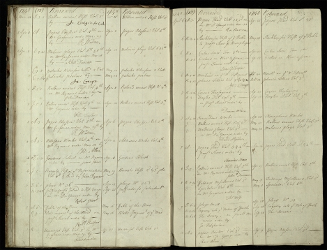 Our eighteenth century library receipt book (UYUL205/2)