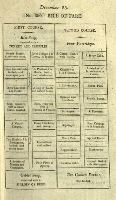 A complete system of cookery, on a plan entirely new, consisting of every thing that is requisite for cooks to know in the kitchen business : containing bills of fare for every day in the year, and directions to dress each dish; being one year's work at the Marquis of Buckingham's from the 1st of January to the 31st of December, 1805 / by John Simpson, present cook to the most noble the Marquis of Buckingham. 1806 sTX651.S5