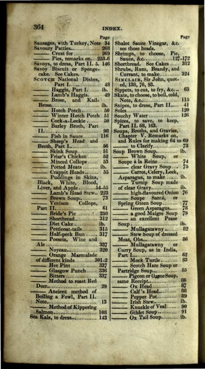 Index to the first edition of The cook and housewife's manual (1826). s TX717.J6 (SR)